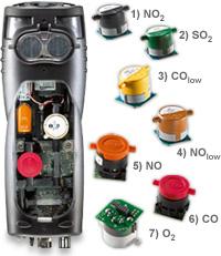 Testo 340 – CO Cell Option